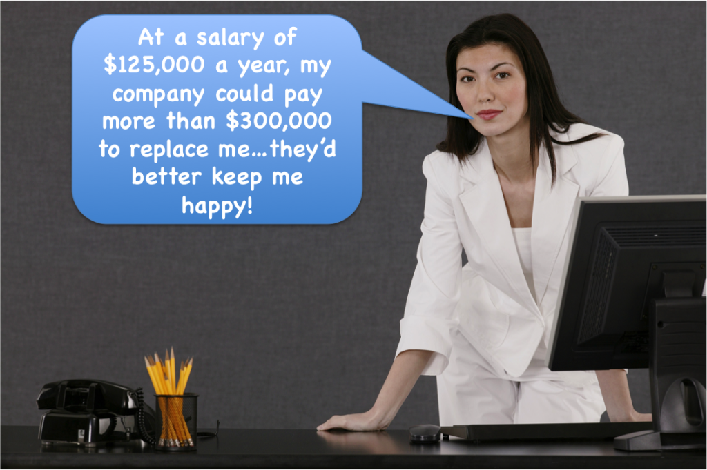 asian woman salary